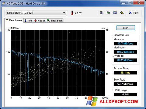 Snimak zaslona HD Tune Windows XP