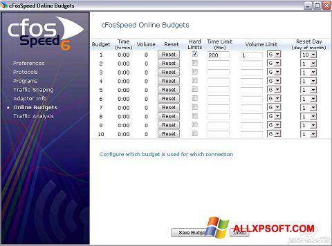 Snimak zaslona cFosSpeed Windows XP
